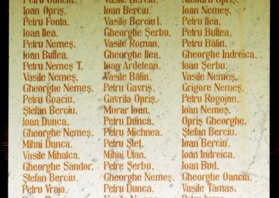 Placă Comemorativă a Eroilor din Primul Război Mondial, Călinești, comuna Călinești